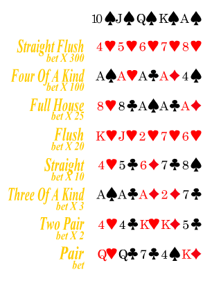 poker card values